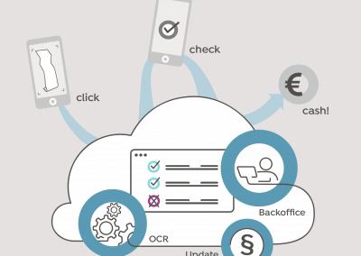 Der trebono Cloud-Service