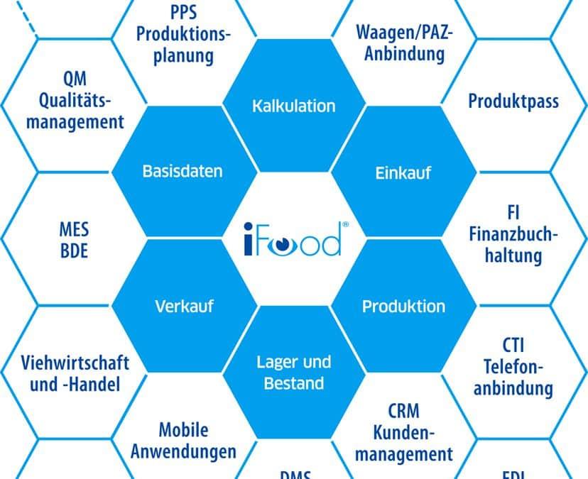 Mit iFood 2.0 die Produktivitätssteigerung im Fokus